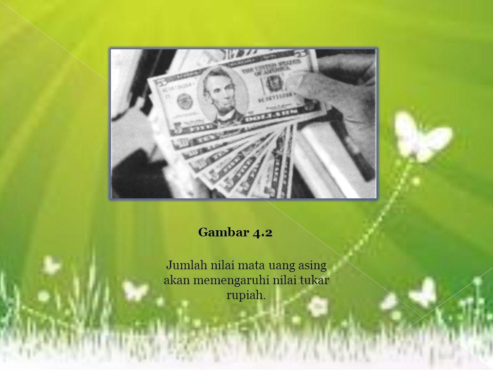 Jumlah nilai mata uang asing akan memengaruhi nilai tukar rupiah. Gambar 4.2