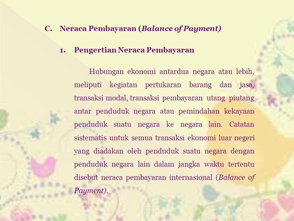 C.Neraca Pembayaran (Balance of Payment) 1. Pengertian Neraca Pembayaran Hubungan ekonomi antardua negara atau lebih, meliputi kegiatan pertukaran bar