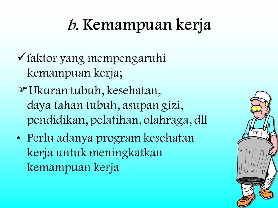 10 b. Kemampuan kerja faktor yang mempengaruhi kemampuan kerja;  Ukuran tubuh, kesehatan, daya tahan tubuh, asupan gizi, pendidikan, pelatihan, olahr