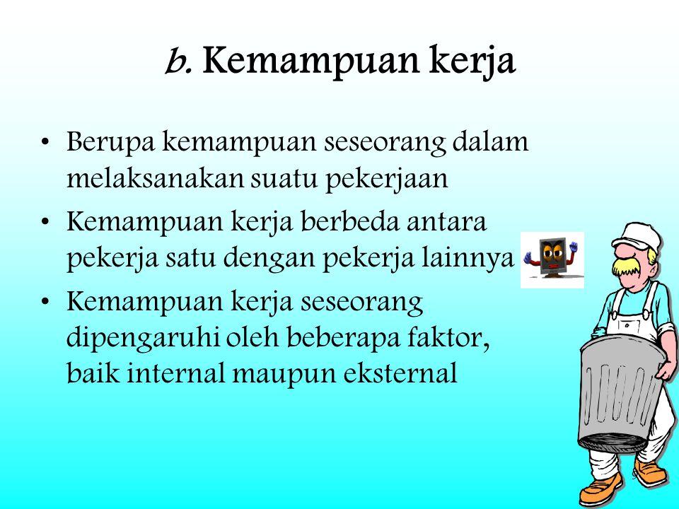 9 b. Kemampuan kerja Berupa kemampuan seseorang dalam melaksanakan suatu pekerjaan Kemampuan kerja berbeda antara pekerja satu dengan pekerja lainnya