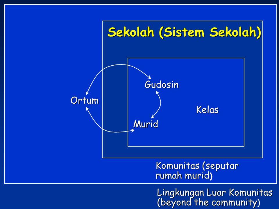 Ortum Gudosin Murid Kelas Sekolah (Sistem Sekolah) Komunitas (seputar rumah murid rumah murid ) Lingkungan Luar Komunitas (beyond the community (beyon
