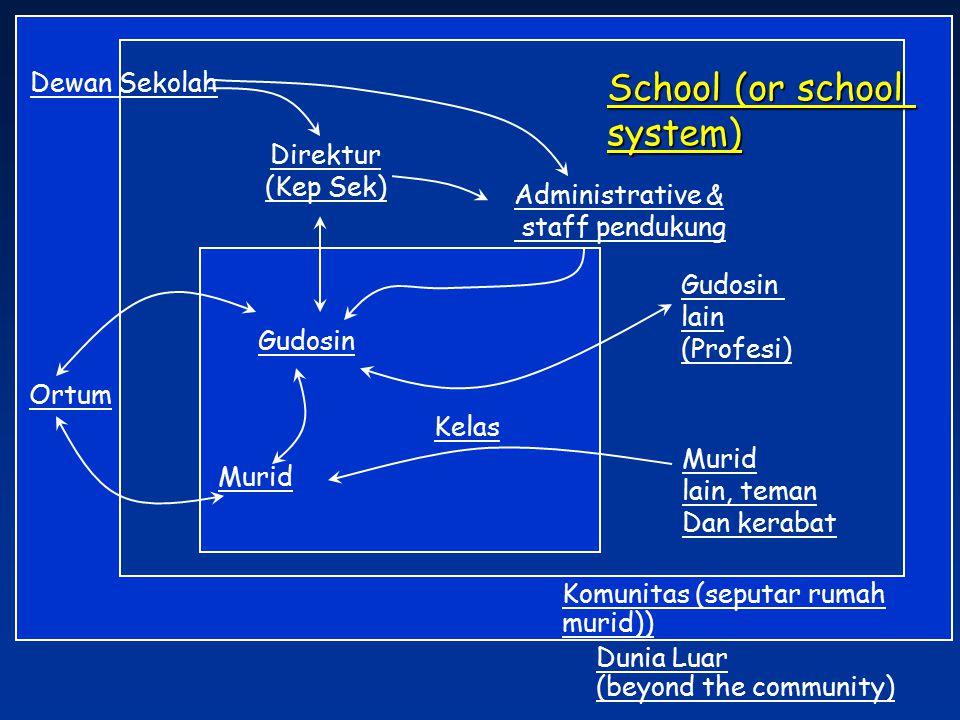 Ortum Kelas Direktur (Kep Sek) Administrative & staff pendukung School (or school system) Gudosin lain (Profesi) Murid lain, teman Dan kerabat Komunit