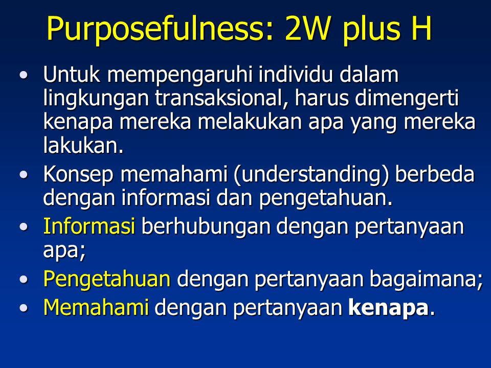 Purposefulness: 2W plus H Untuk mempengaruhi individu dalam lingkungan transaksional, harus dimengerti kenapa mereka melakukan apa yang mereka lakukan