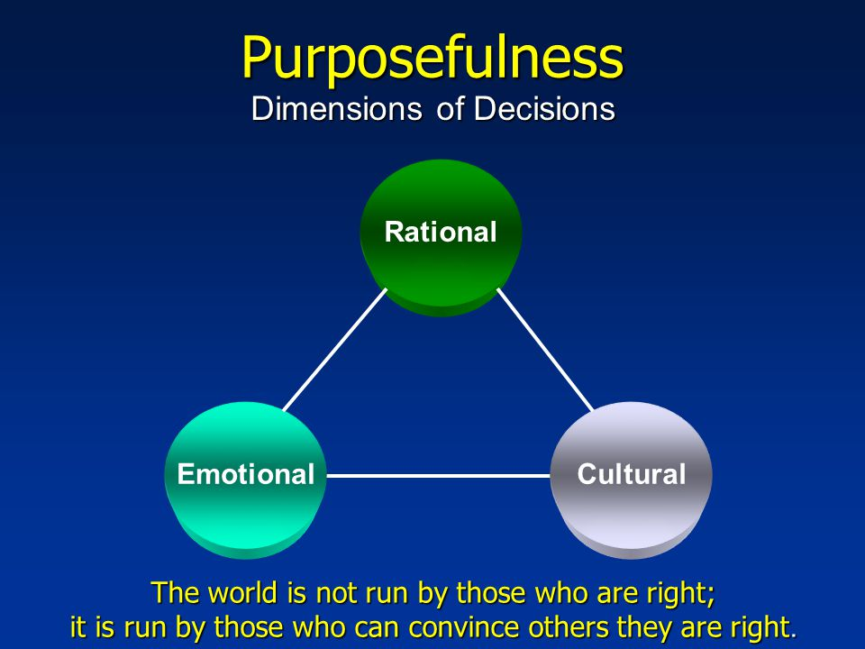 Purposefulness Dimensions of Decisions Rational CulturalEmotional The world is not run by those who are right; it is run by those who can convince oth