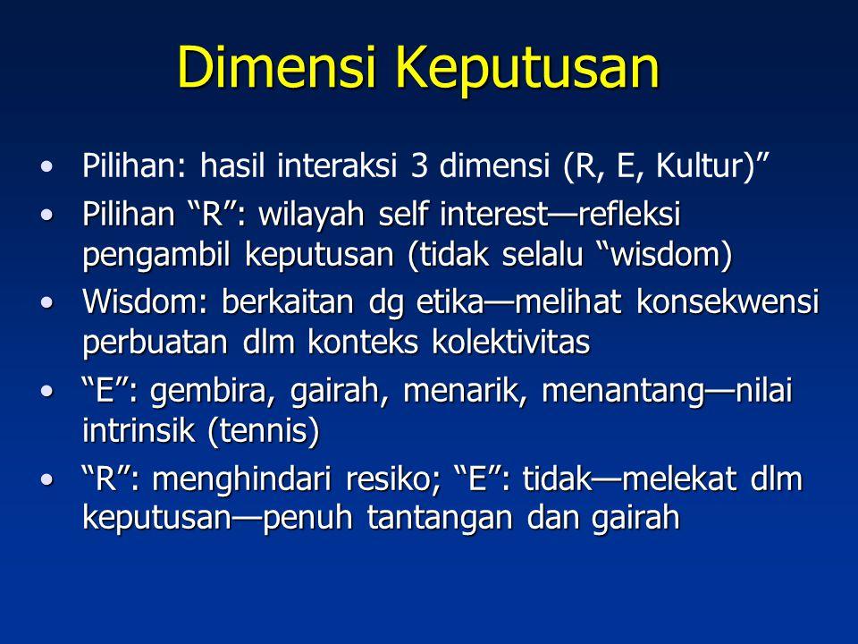 """Dimensi Keputusan Pilihan: hasil interaksi 3 dimensi (R, E, Kultur)"""" Pilihan """"R"""": wilayah self interest—refleksi pengambil keputusan (tidak selalu """"wi"""