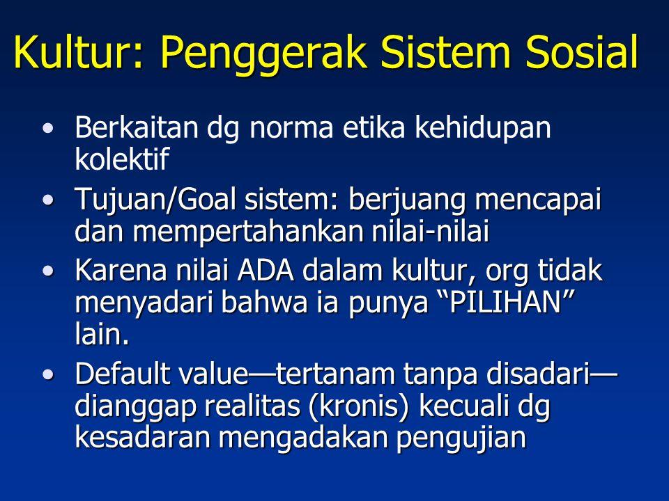 Kultur: Penggerak Sistem Sosial Berkaitan dg norma etika kehidupan kolektif Tujuan/Goal sistem: berjuang mencapai dan mempertahankan nilai-nilaiTujuan