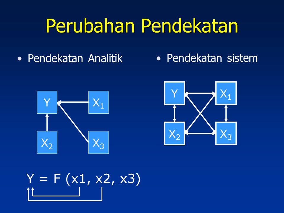 Perubahan Pendekatan Pendekatan Analitik Pendekatan sistem YX1X1 X2X2 X3X3 YX1X1 X2X2 X3X3 Y = F (x1, x2, x3)
