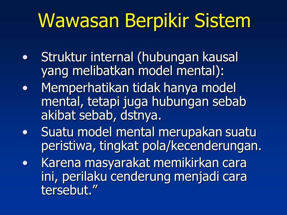 Wawasan Berpikir Sistem Struktur internal (hubungan kausal yang melibatkan model mental):Struktur internal (hubungan kausal yang melibatkan model ment
