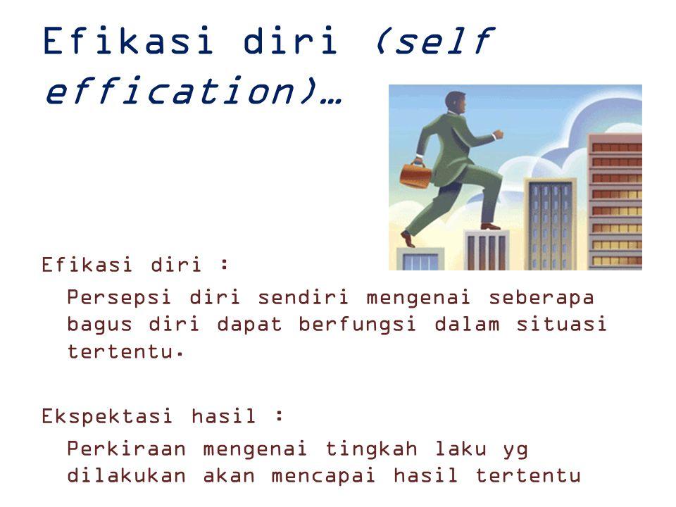 Efikasi diri (self effication)… Efikasi diri : Persepsi diri sendiri mengenai seberapa bagus diri dapat berfungsi dalam situasi tertentu.