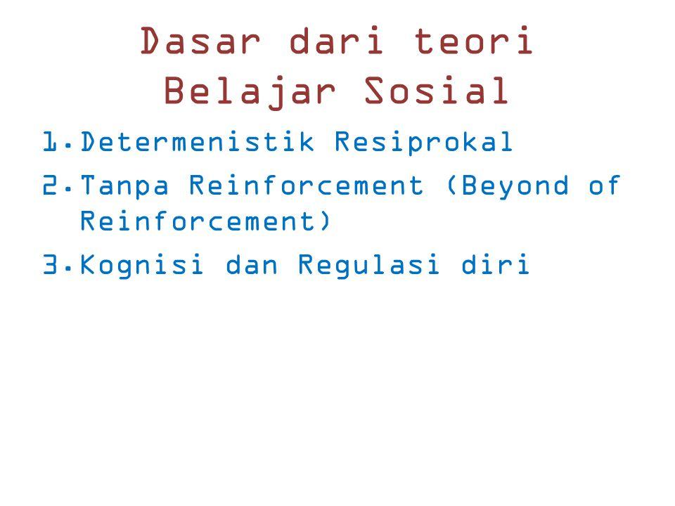 Dasar dari teori Belajar Sosial 1.Determenistik Resiprokal 2.Tanpa Reinforcement (Beyond of Reinforcement) 3.Kognisi dan Regulasi diri