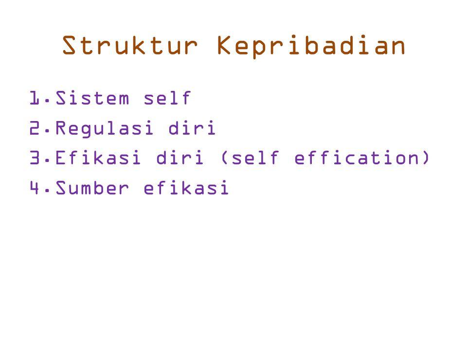 Struktur Kepribadian 1.Sistem self 2.Regulasi diri 3.Efikasi diri (self effication) 4.Sumber efikasi