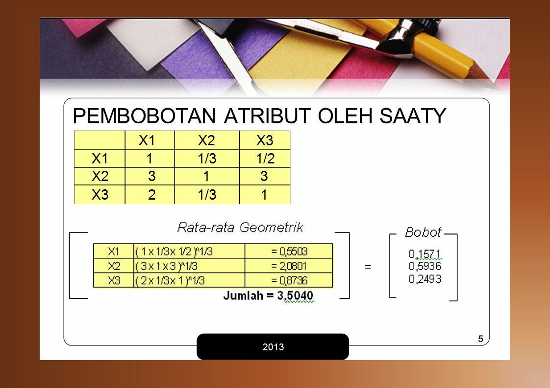 2013 PEMBOBOTAN ATRIBUT OLEH SAATY X1X2X3 X111/31/2 X2313 X321/31