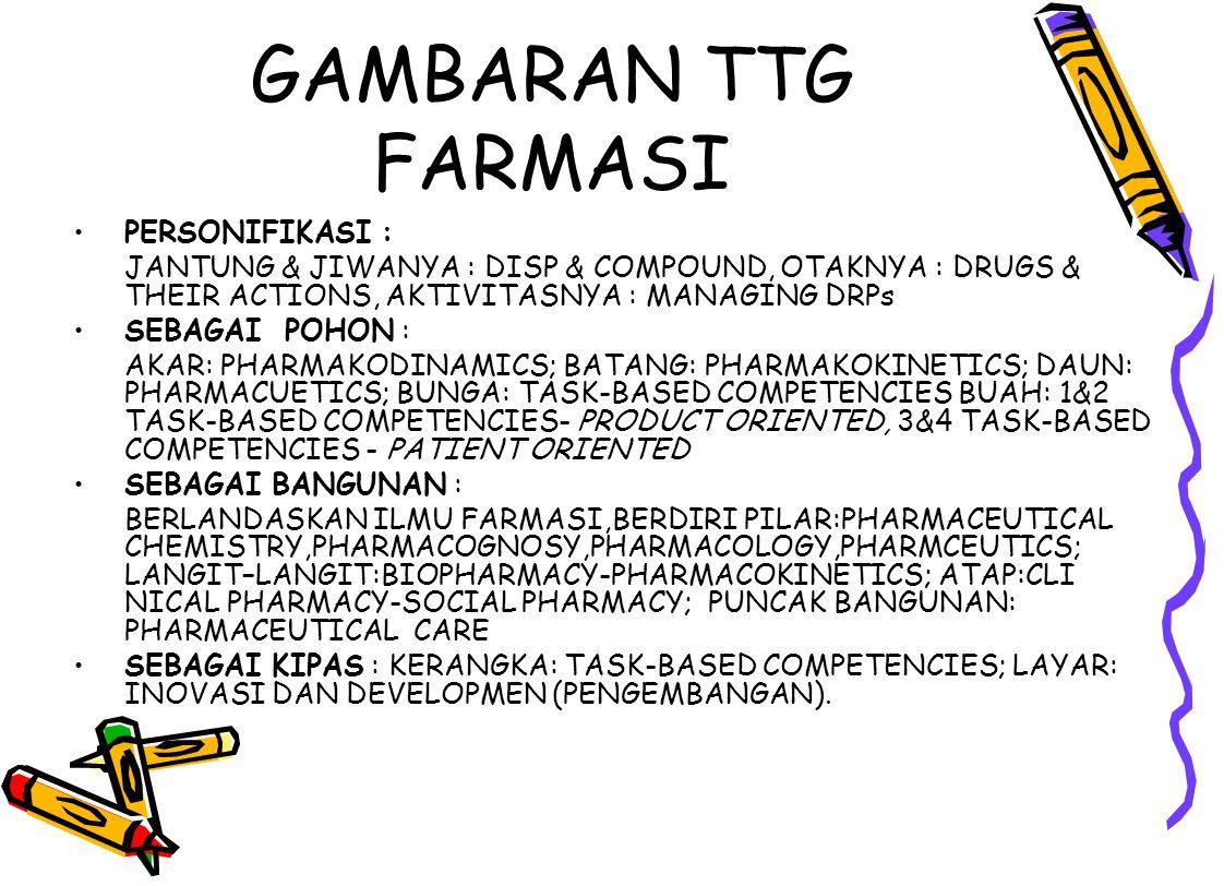 GAMBARAN TTG FARMASI PERSONIFIKASI : JANTUNG & JIWANYA : DISP & COMPOUND, OTAKNYA : DRUGS & THEIR ACTIONS, AKTIVITASNYA : MANAGING DRPs SEBAGAI POHON