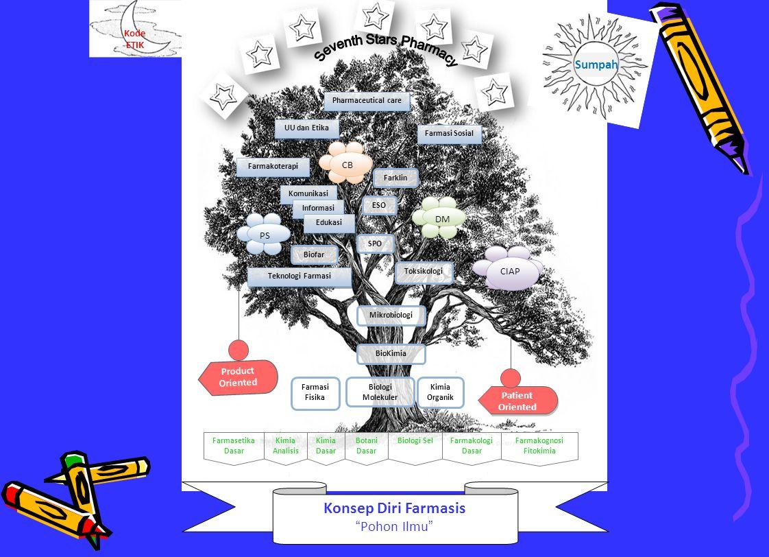 Sumpah Kode ETIK Pharmaceutical care UU dan Etika Farmasi Sosial Teknologi Farmasi ESO Toksikologi Farmasi Fisika SPO Biofar Farklin Kimia Organik Mik