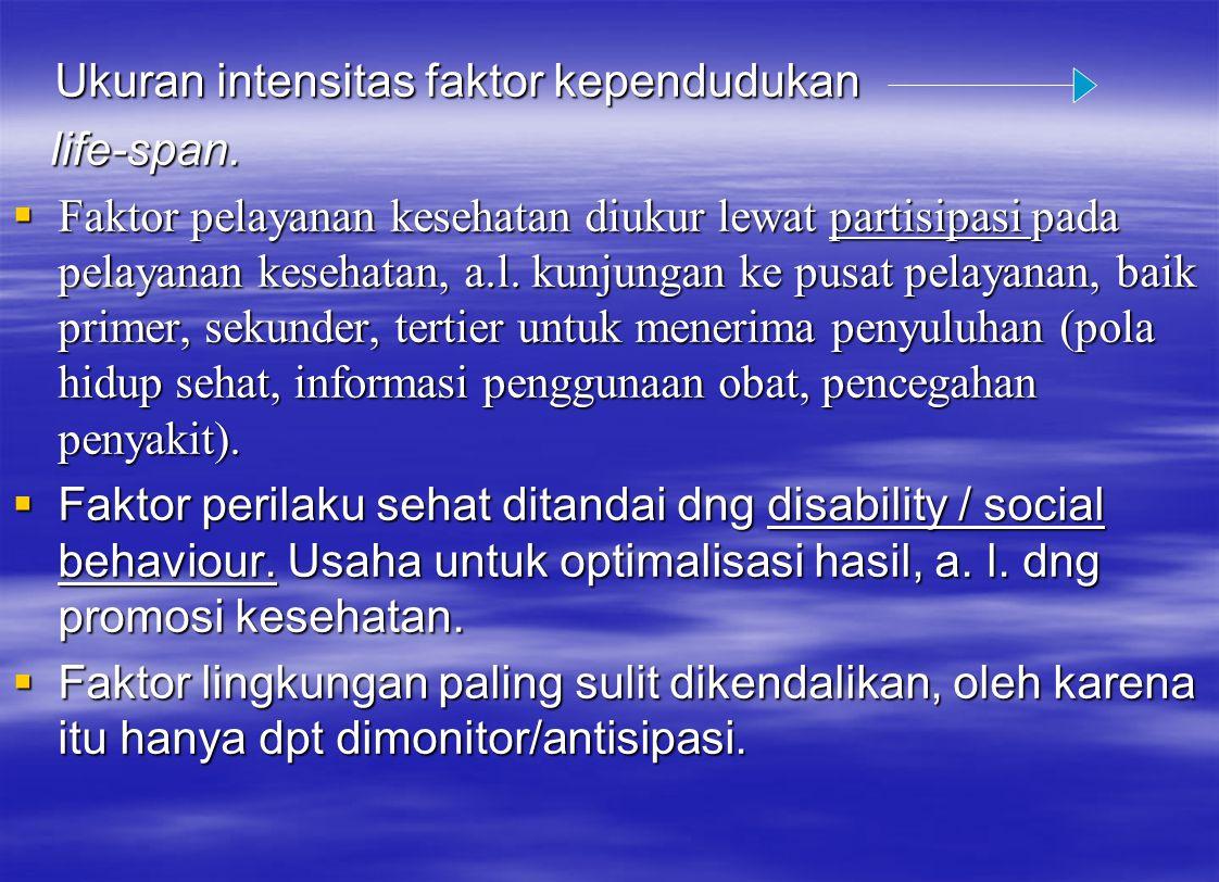 Ukuran intensitas faktor kependudukan Ukuran intensitas faktor kependudukan life-span. life-span.  Faktor pelayanan kesehatan diukur lewat partisipas