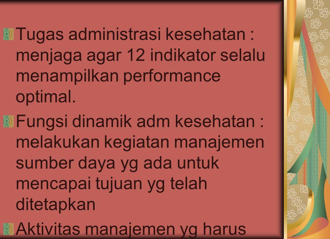 Tugas administrasi kesehatan : menjaga agar 12 indikator selalu menampilkan performance optimal. Fungsi dinamik adm kesehatan : melakukan kegiatan man