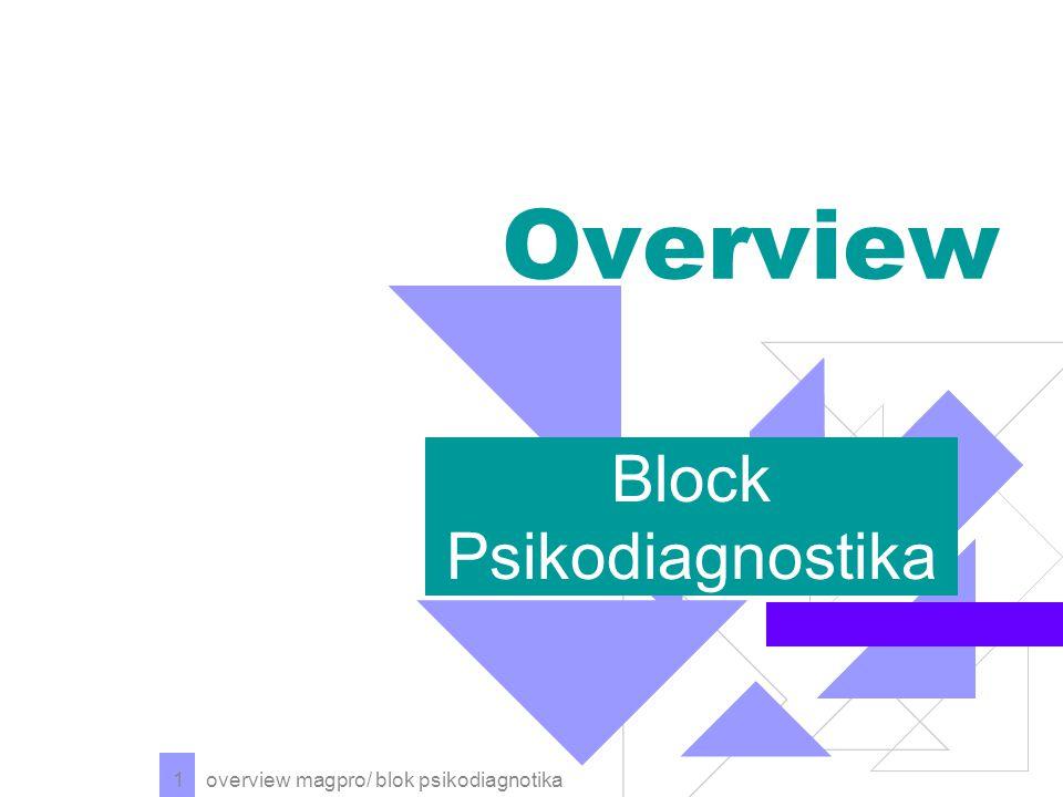 overview magpro/ blok psikodiagnotika 22 Pemilihan instrumen  Spesifikasi alat  Aspek yang diungkap  Validitas dan reliabilitas  Adanya evidence/bukti  Kelebihan dan kekurangan