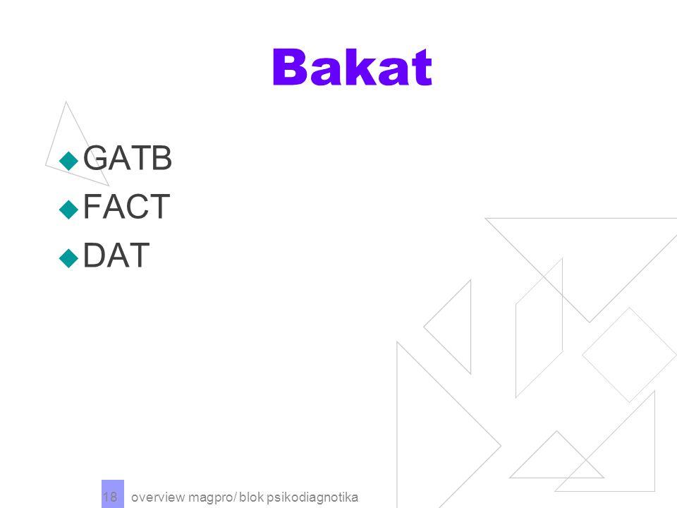 overview magpro/ blok psikodiagnotika 18 Bakat  GATB  FACT  DAT