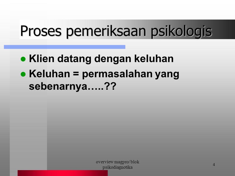 overview magpro/ blok psikodiagnotika 4 Proses pemeriksaan psikologis Klien datang dengan keluhan Keluhan = permasalahan yang sebenarnya…..??
