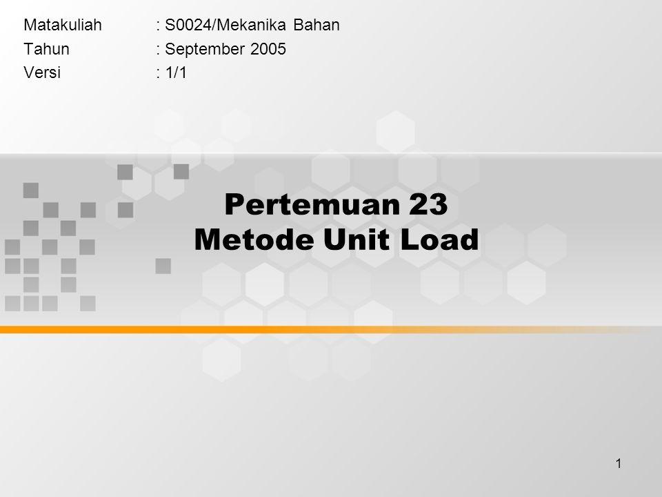 1 Pertemuan 23 Metode Unit Load Matakuliah: S0024/Mekanika Bahan Tahun: September 2005 Versi: 1/1