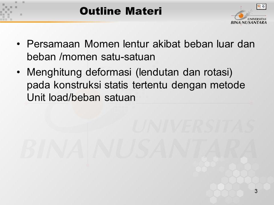 3 Outline Materi Persamaan Momen lentur akibat beban luar dan beban /momen satu-satuan Menghitung deformasi (lendutan dan rotasi) pada konstruksi stat