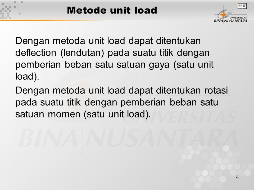 4 Metode unit load Dengan metoda unit load dapat ditentukan deflection (lendutan) pada suatu titik dengan pemberian beban satu satuan gaya (satu unit