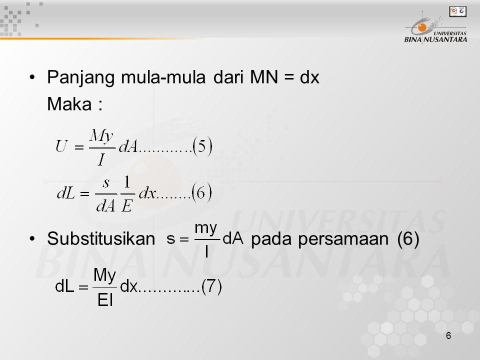 6 Panjang mula-mula dari MN = dx Maka : Substitusikan pada persamaan (6)