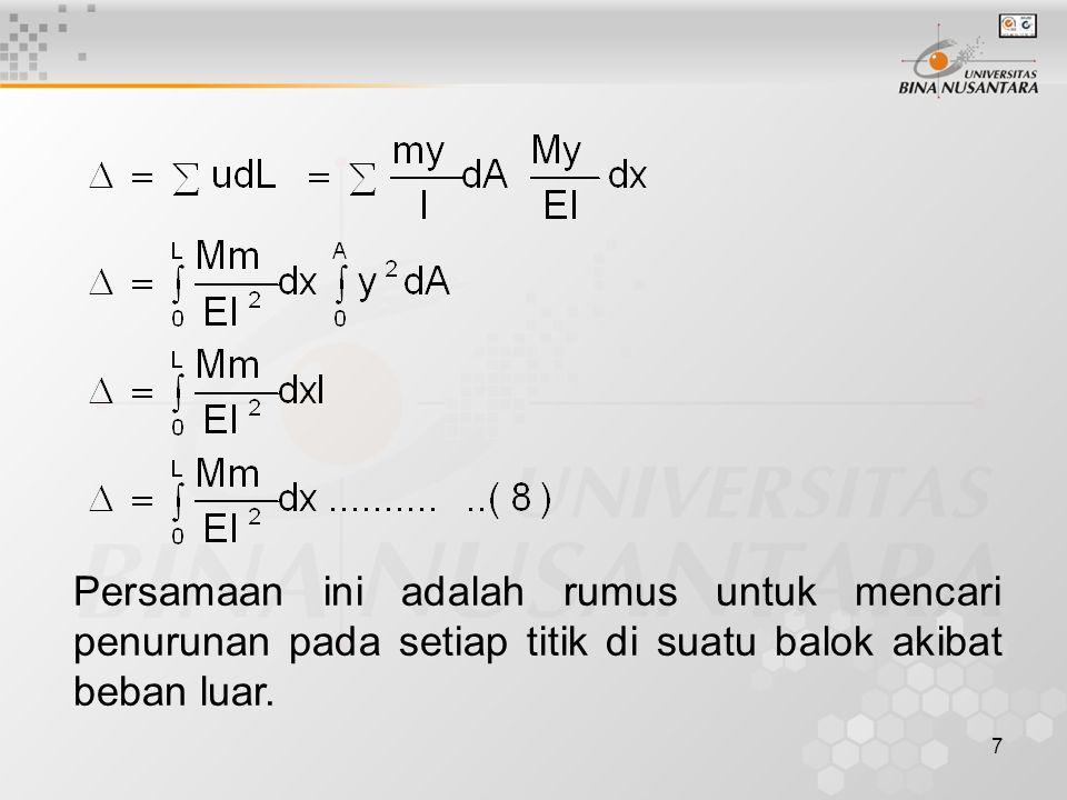 7 Persamaan ini adalah rumus untuk mencari penurunan pada setiap titik di suatu balok akibat beban luar.