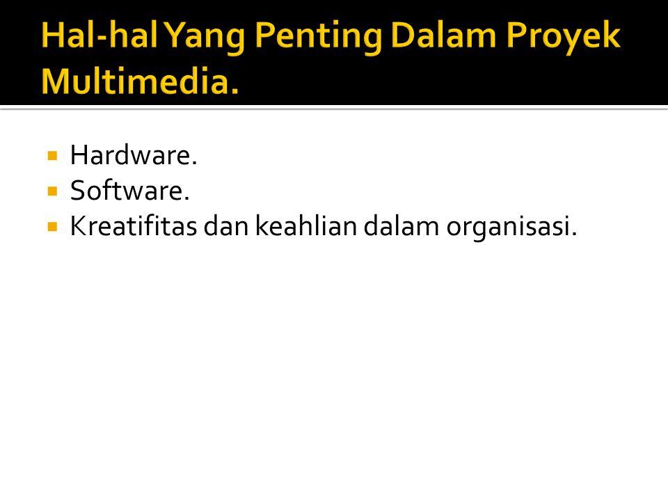  Hardware.  Software.  Kreatifitas dan keahlian dalam organisasi.
