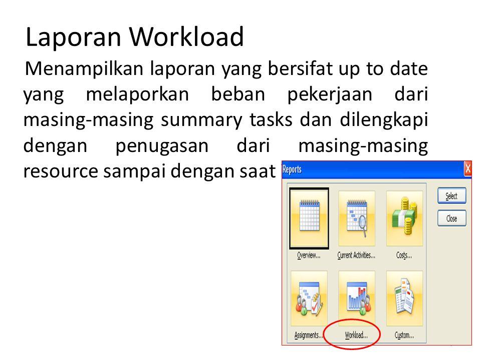 Laporan Workload Menampilkan laporan yang bersifat up to date yang melaporkan beban pekerjaan dari masing-masing summary tasks dan dilengkapi dengan penugasan dari masing-masing resource sampai dengan saat ini.