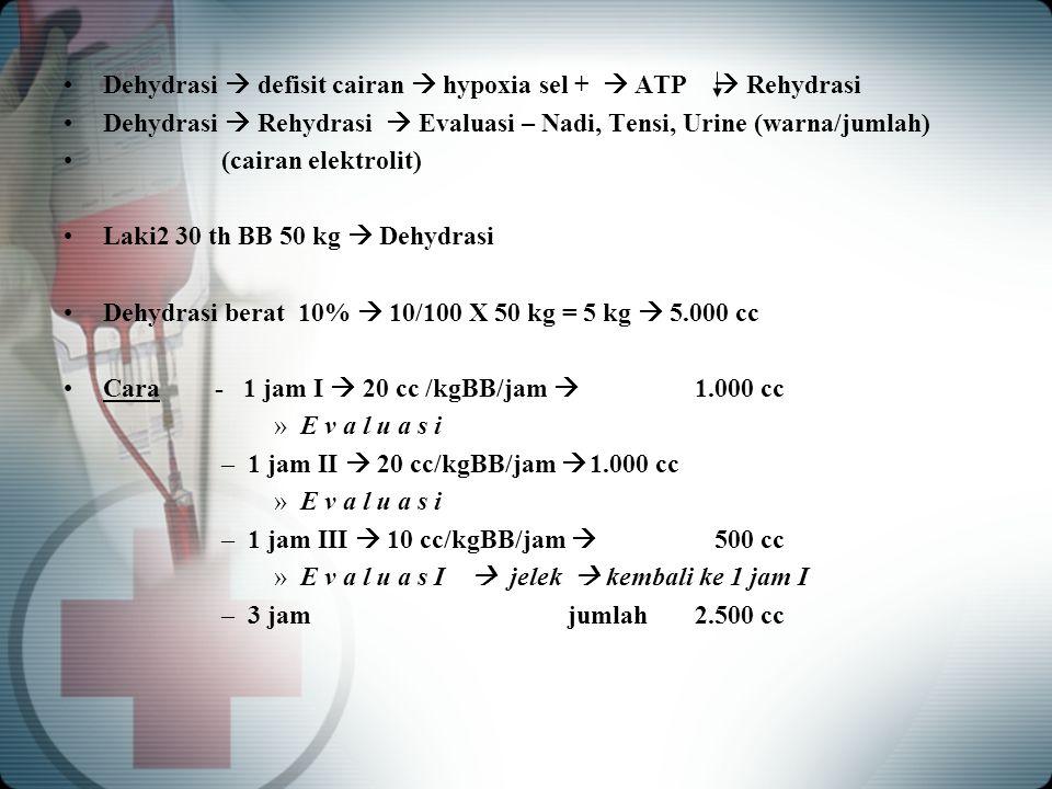 Dehydrasi  defisit cairan  hypoxia sel +  ATP  Rehydrasi Dehydrasi  Rehydrasi  Evaluasi – Nadi, Tensi, Urine (warna/jumlah) (cairan elektrolit)