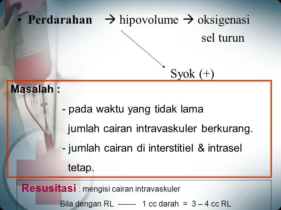 Perdarahan  hipovolume  oksigenasi sel turun Syok (+) Masalah : - pada waktu yang tidak lama jumlah cairan intravaskuler berkurang. - jumlah cairan