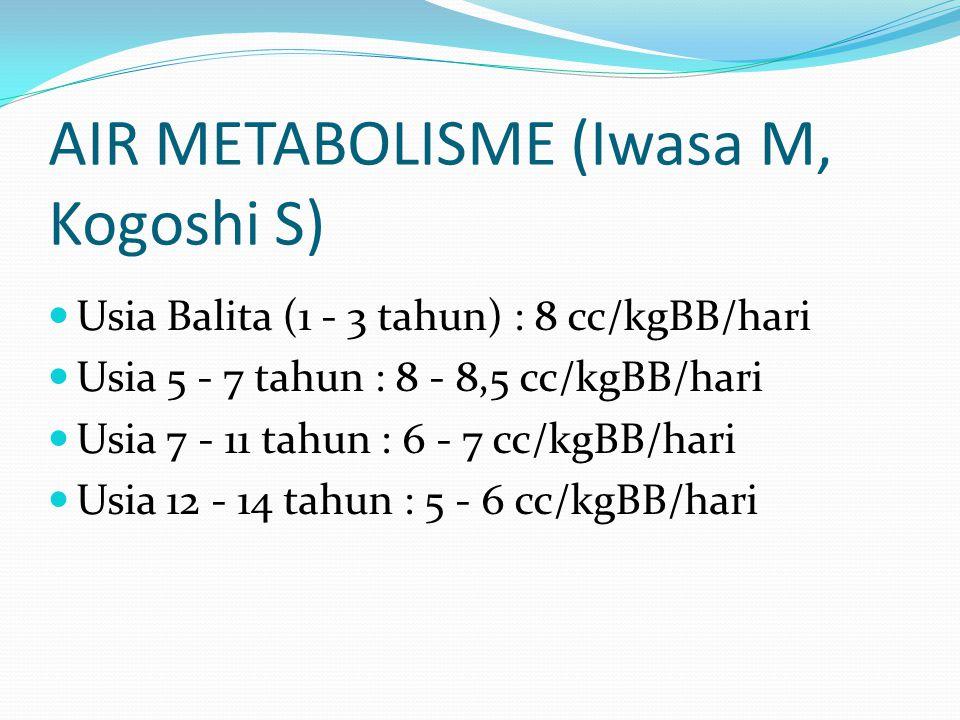 AIR METABOLISME (Iwasa M, Kogoshi S) Usia Balita (1 - 3 tahun) : 8 cc/kgBB/hari Usia 5 - 7 tahun : 8 - 8,5 cc/kgBB/hari Usia 7 - 11 tahun : 6 - 7 cc/k