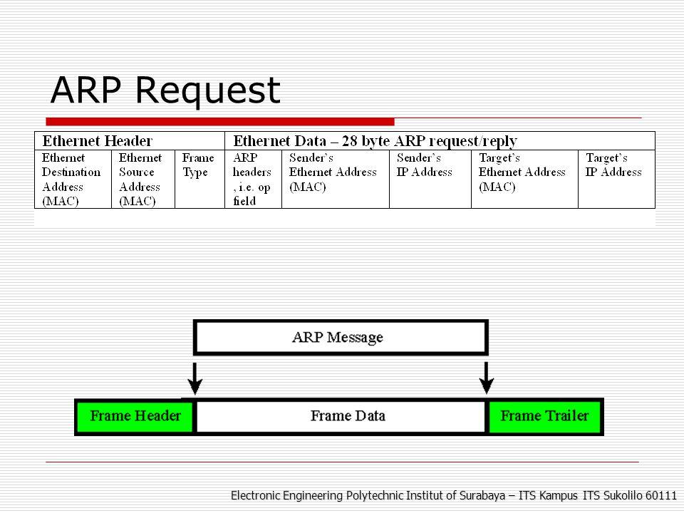 Electronic Engineering Polytechnic Institut of Surabaya – ITS Kampus ITS Sukolilo 60111 ARP Request