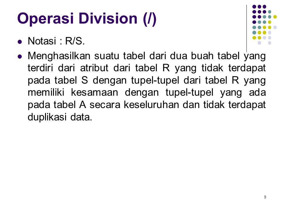 10 Contoh : Operasi Division tabel R tabel S1 tabel S2 R/S1 R/S2 Snopno s1p1 s1p2 s1p3 s1p4 s2p1 s2p2 s3p2 s4p2 s4p4 pno p2 sno s1 s2 s3 s4 pno p3 p4 sno s1 s4