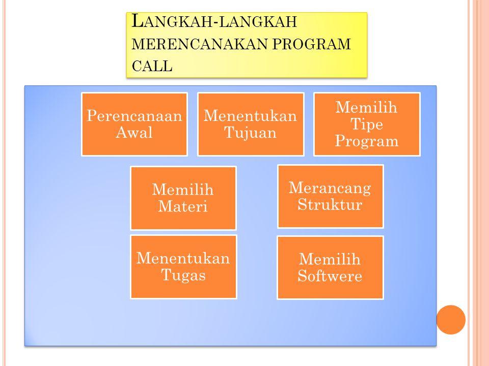 P ERENCANAAN A WAL Merancang model pembelajaran bahasa dengan bantuan komputer