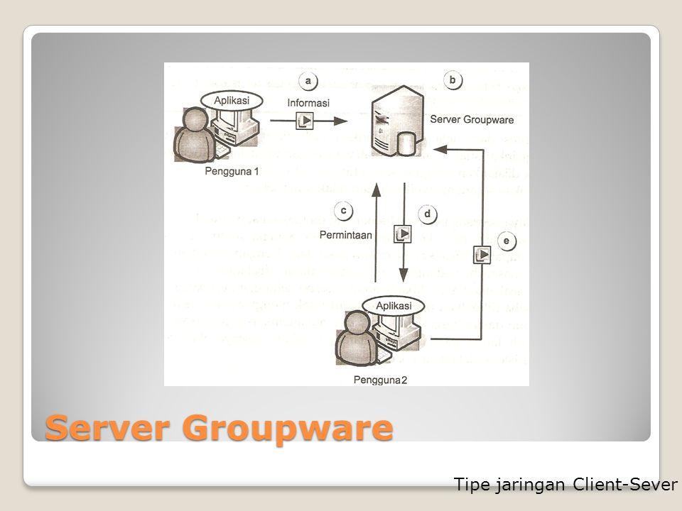 Server Groupware Tipe jaringan Client-Sever