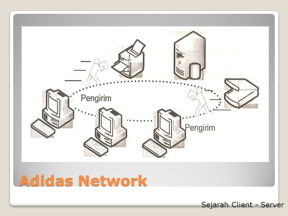 Adidas Network Sejarah Client - Server