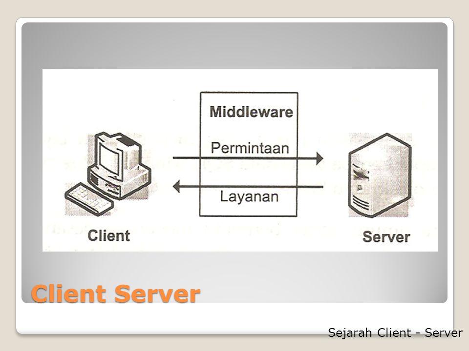 Server Object Tipe jaringan Client-Sever