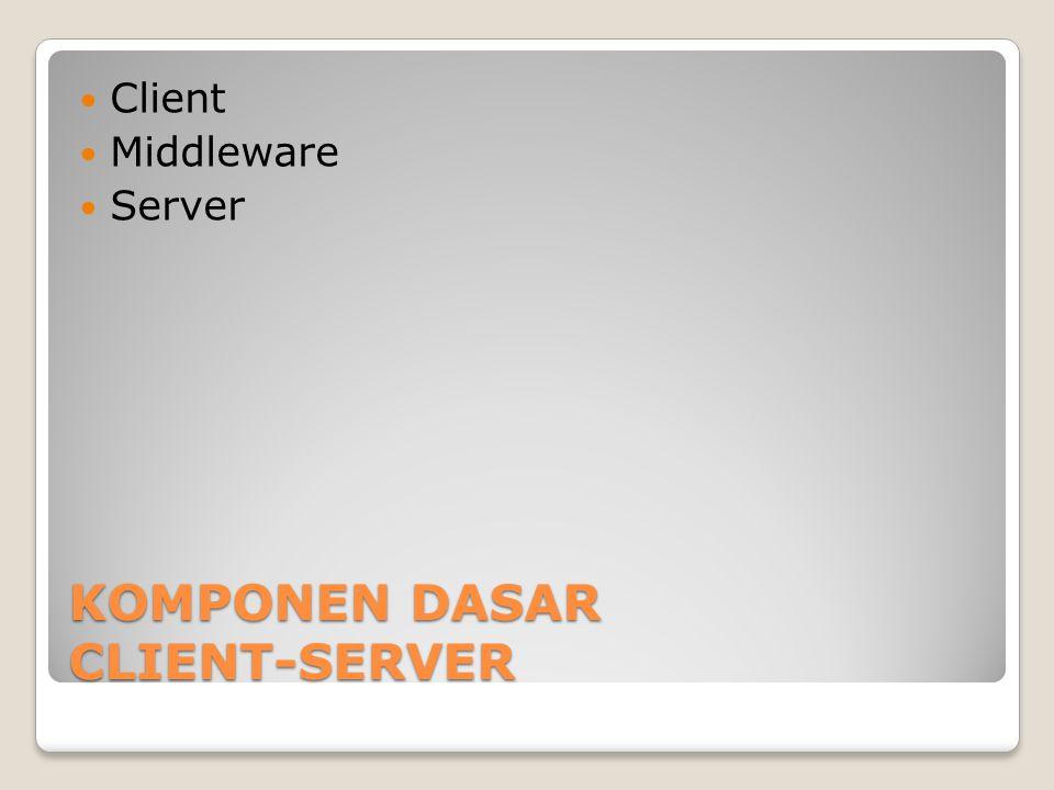Client Merupakan terminal yang digunakan oleh pengguna untuk meminta layanan tertentu yang dibutuhkan.