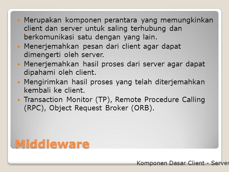 Middleware Merupakan komponen perantara yang memungkinkan client dan server untuk saling terhubung dan berkomunikasi satu dengan yang lain. Menerjemah