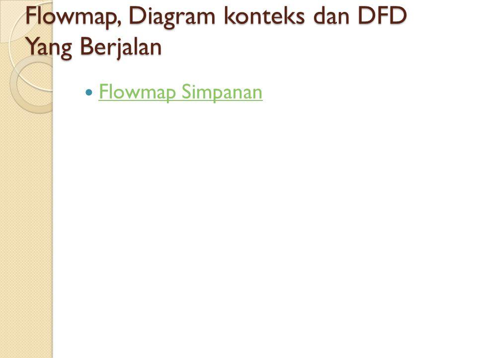 Flowmap, Diagram konteks dan DFD Yang di Usulkan Flowmap Simpanan Flowmap Simpanan Flowmap Pinjaman dan Angsuran DFD level 1 proses 2 DFD level 1 proses 3