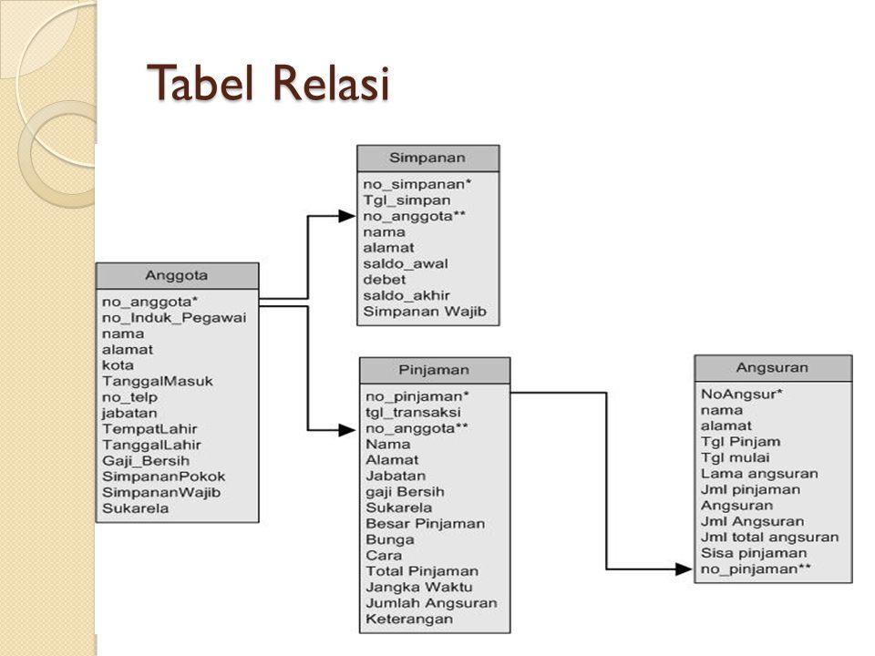 Kesimpulan Dengan dibangunnya sistem informasi simpan pinjam uang pada koperasi Bappeda Jabar yang berbasis komputer, diharapkan dapat mempermudah transaksi simpan pinjam di dalam koperasi.