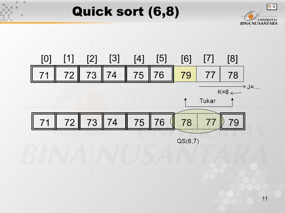 11 [0][2][4][6][8] 7674 77 72 71 [1][3][5][7] 75737879 K=8 J=… 7674 77 72 71 75737978 Tukar QS(6,7) Quick sort (6,8)