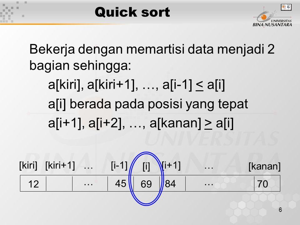 6 Quick sort Bekerja dengan memartisi data menjadi 2 bagian sehingga: a[kiri], a[kiri+1], …, a[i-1] < a[i] a[i] berada pada posisi yang tepat a[i+1],