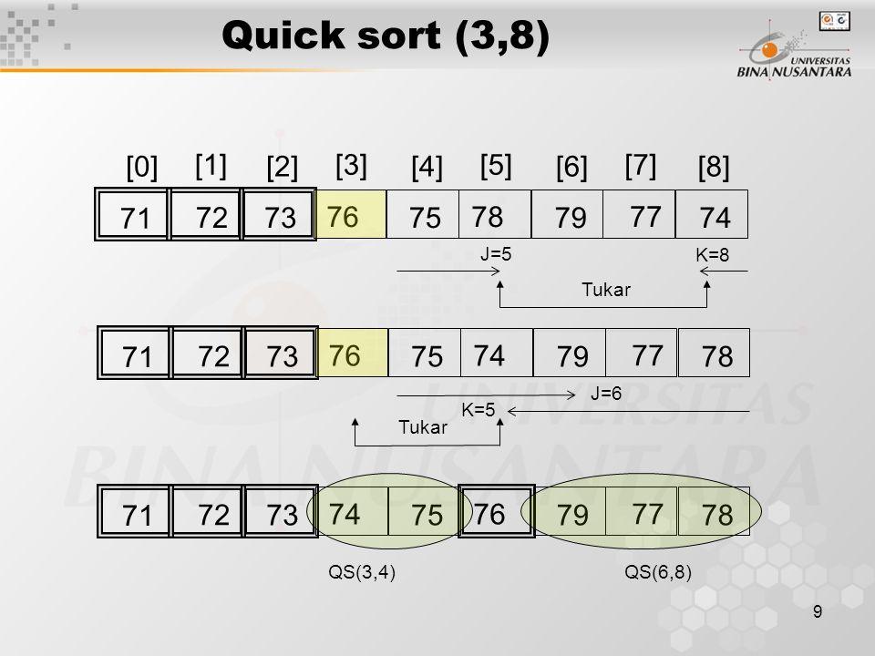 9 [0][2][4][6][8] 7876 77 72 71 [1][3][5][7] 75737479 K=8 J=5 Tukar 7476 77 72 71 75737879 K=5 J=6 Tukar 7674 77 72 71 75737879 QS(3,4)QS(6,8) Quick s