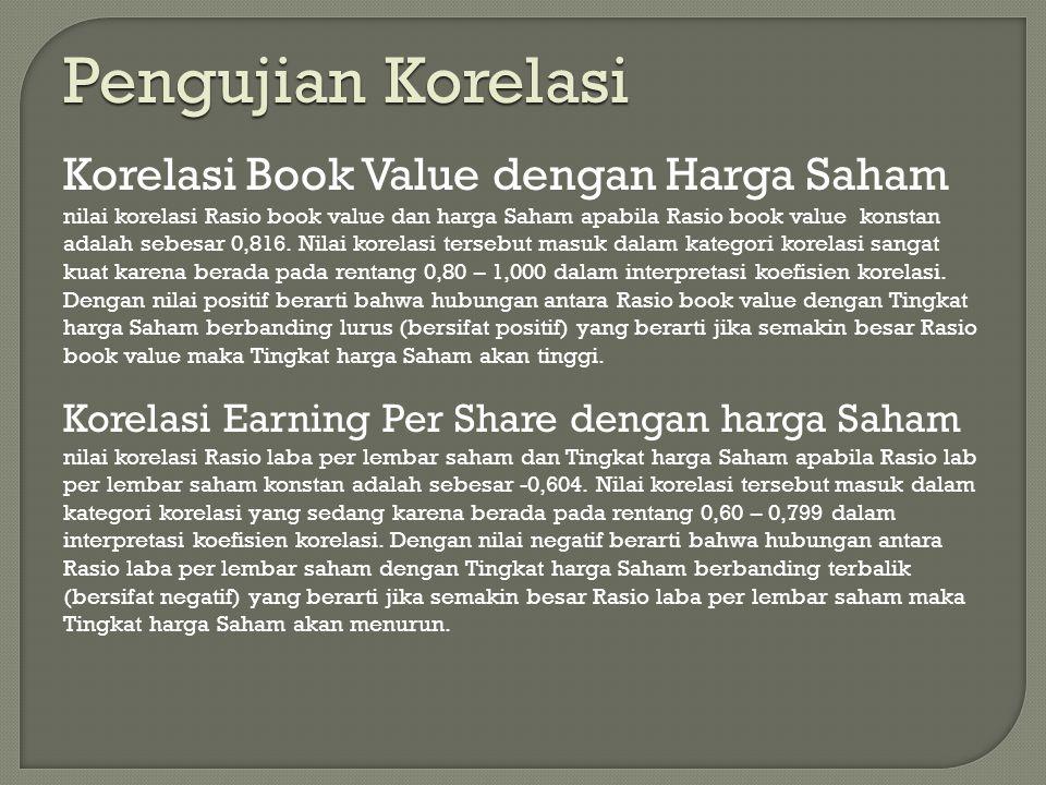 Pengujian Korelasi Korelasi Book Value dengan Harga Saham nilai korelasi Rasio book value dan harga Saham apabila Rasio book value konstan adalah sebe