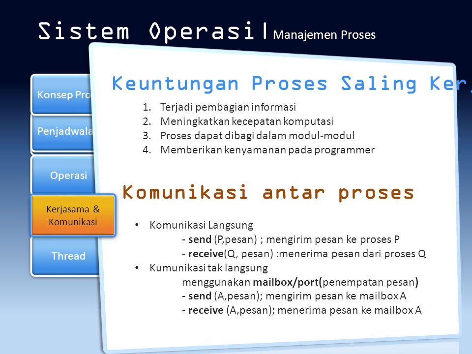 Penjadwalan Operasi Section 4 Konsep Proses Thread Sistem Operasi| Manajemen Proses Kerjasama & Komunikasi Keuntungan Proses Saling Kerjasama 1.Terjadi pembagian informasi 2.Meningkatkan kecepatan komputasi 3.Proses dapat dibagi dalam modul-modul 4.Memberikan kenyamanan pada programmer Komunikasi antar proses Komunikasi Langsung - send (P,pesan) ; mengirim pesan ke proses P - receive(Q, pesan) :menerima pesan dari proses Q Kumunikasi tak langsung menggunakan mailbox/port(penempatan pesan) - send (A,pesan); mengirim pesan ke mailbox A - receive (A,pesan); menerima pesan ke mailbox A