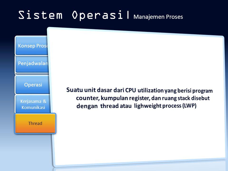 Penjadwalan Operasi Kerjasama & Komunikasi Konsep Proses Section 5 Sistem Operasi| Manajemen Proses Thread
