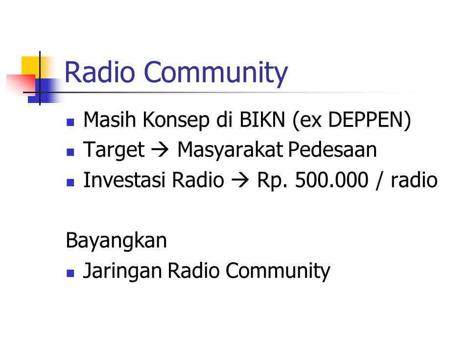 Radio Community Masih Konsep di BIKN (ex DEPPEN) Target  Masyarakat Pedesaan Investasi Radio  Rp. 500.000 / radio Bayangkan Jaringan Radio Community